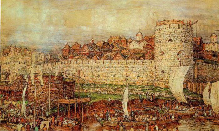 historia Rosji daty z XIV wieku