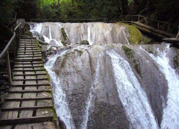 мощност на водопадите