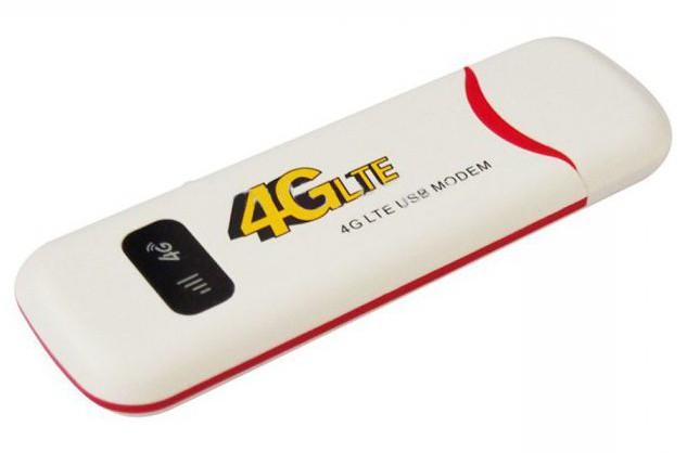 antenna per modem 4g
