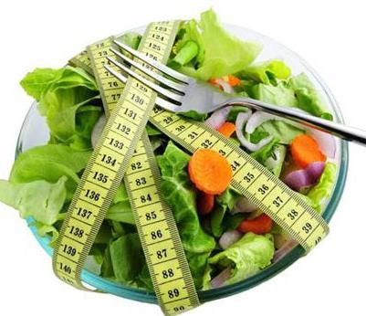 najlepsza dieta dla szybkiej utraty wagi