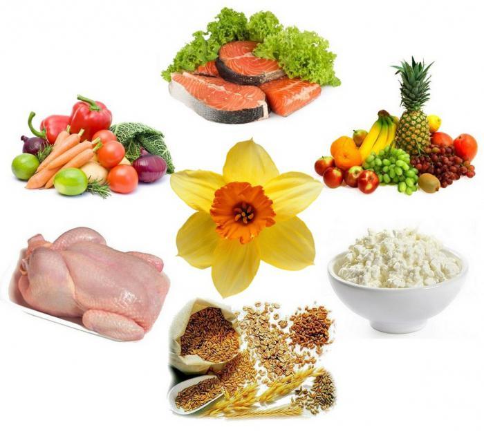 top hubnutí diety recenze