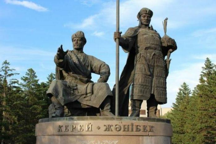 Kazahstanski kanat