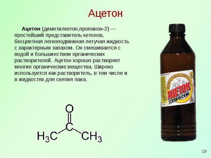 wzór acetonowy