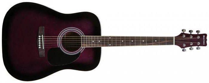 martinez faw 702 kitara