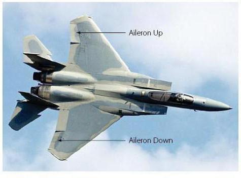 incarico alettoni aeronautici