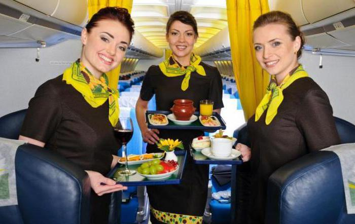 prostih delovnih mest letalskih družb kuban