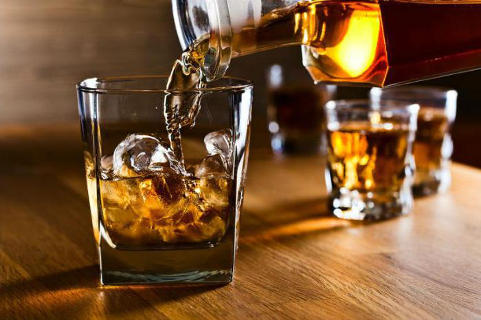 алкохолна забрана