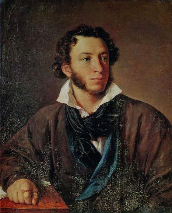 mattina d'inverno Pushkin a chi è dedicato