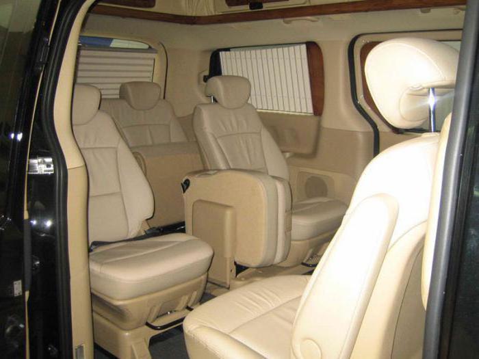 Hyundai миниван