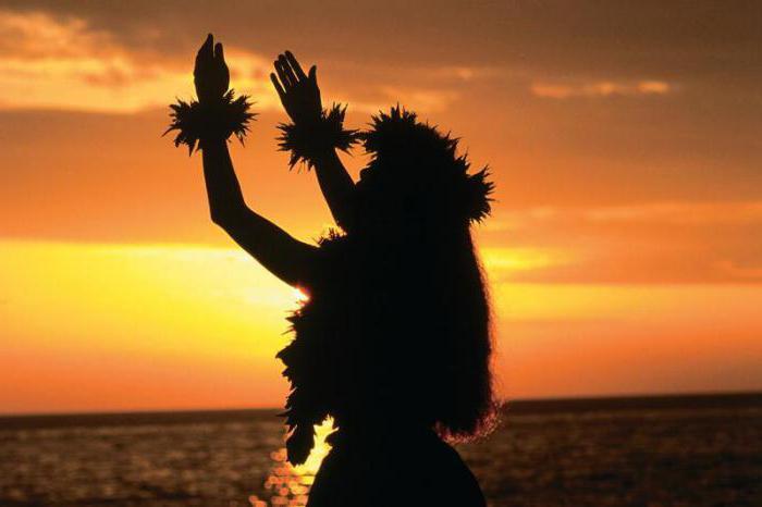 significato parola aloha