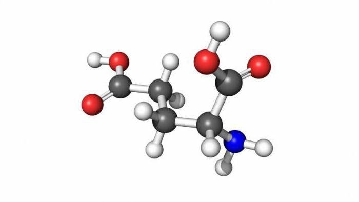 2 аминоацетатна киселина