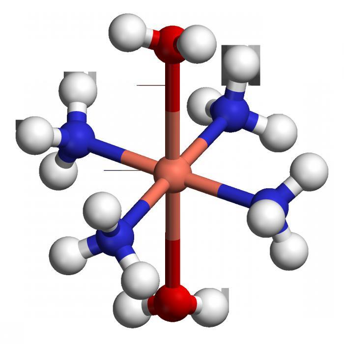 Priprava in lastnosti amoniaka