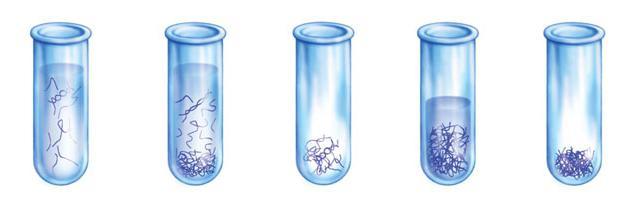 Pridobivanje amonijaka v laboratoriju