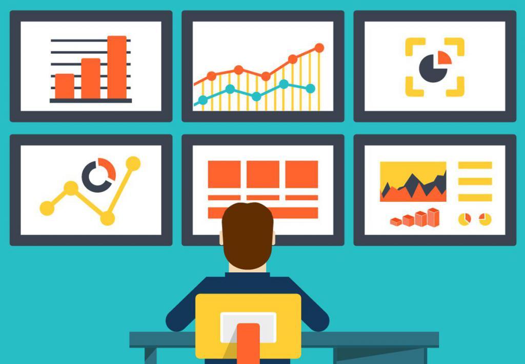 finančna analiza ocene družbe