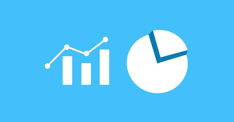 finančna analiza in diagnostika podjetja