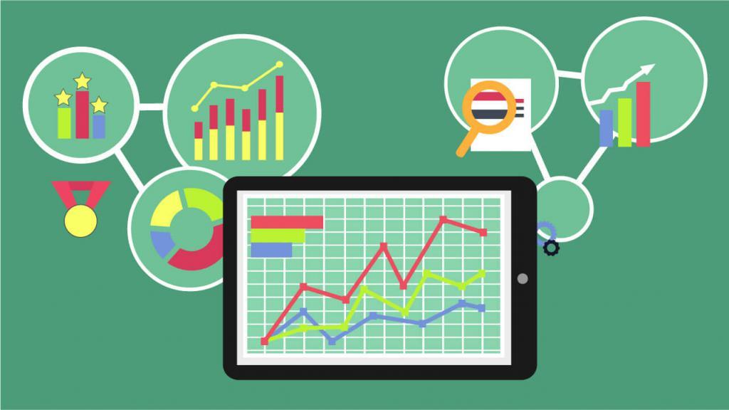 analizo finančnega stanja družbe