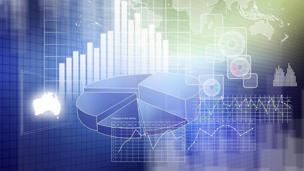 анализа финансирања предузећа