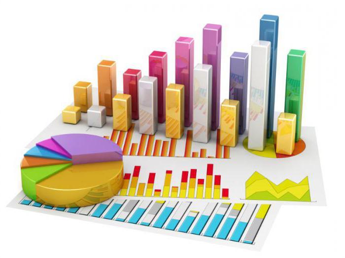 analizu stanja na tržištu rada