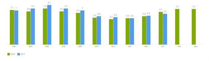 analiza tržišta rada