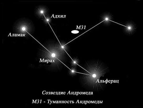konstelacija jesenskog neba andromeda