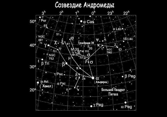 Opis zviježđa Andromede