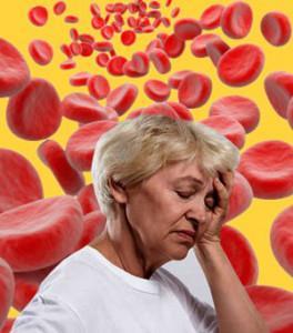 znamení anémie