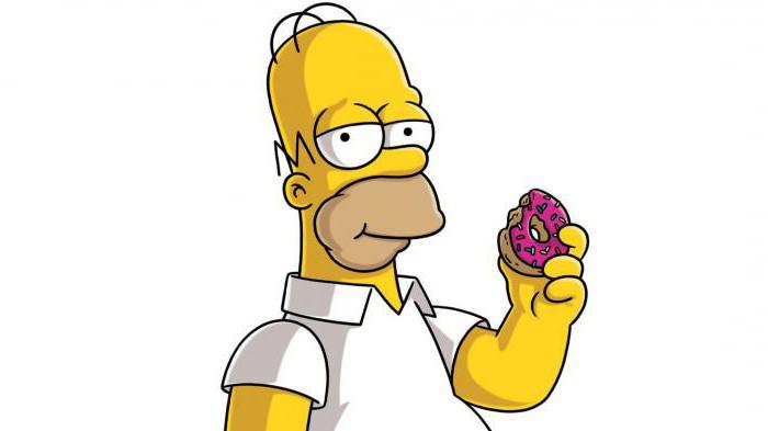 Personaggi di Simpson