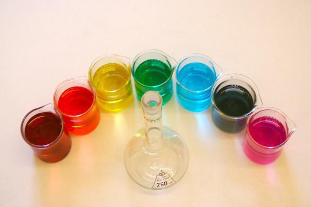анионска хидролиза