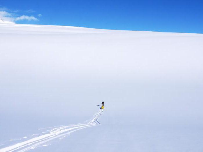 Clima dell'Antartide