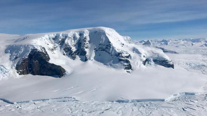 Qual è il clima in Antartide