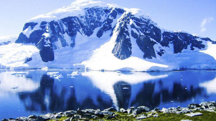 clima in antartide nell'antichità
