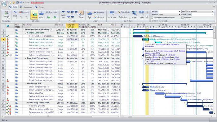 varietà di software applicativo