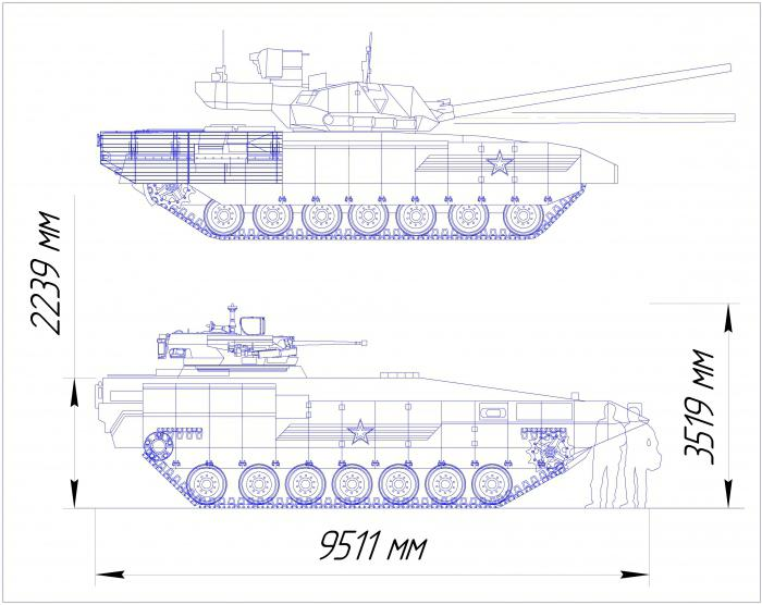 tth of tank armata