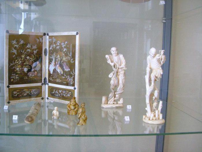 Adresa Muzeja umjetnosti Samara