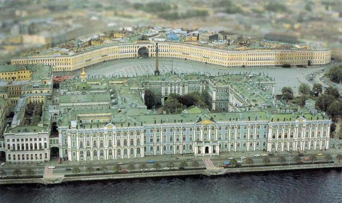naslovi umetnostnih muzejev v Rusiji