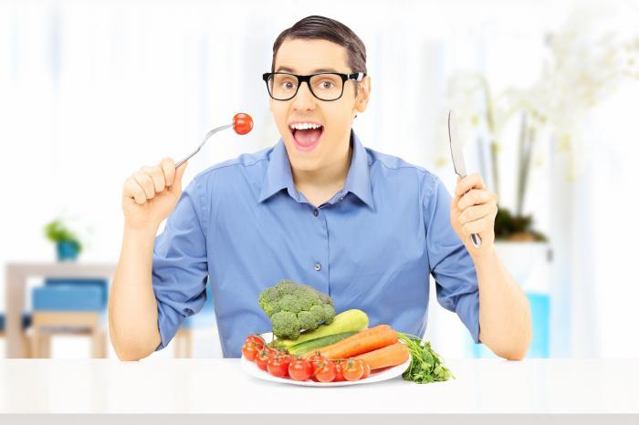 дневен прием на витамин c
