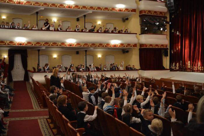 Адрес на Астраханския драматичен театър