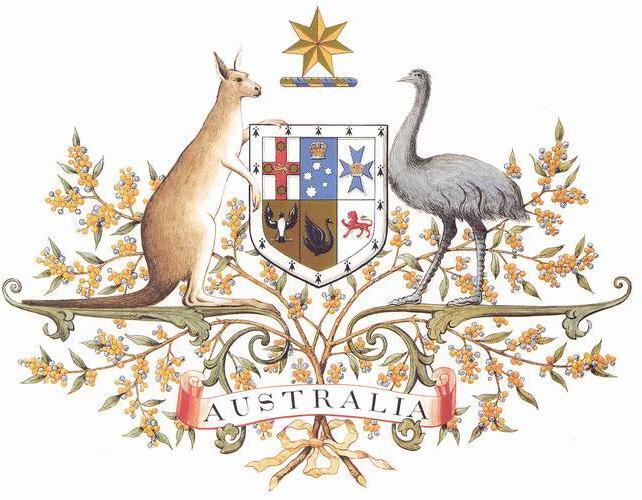 капитал Аустралијске уније