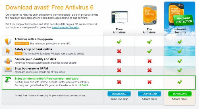 antivirus recenze avast