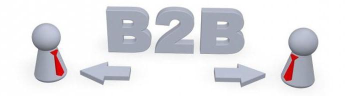 Rynek b2b, co to jest