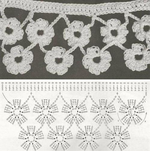 bordo - frangia di fiori
