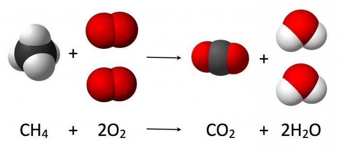 leggi stechiometriche di base della chimica