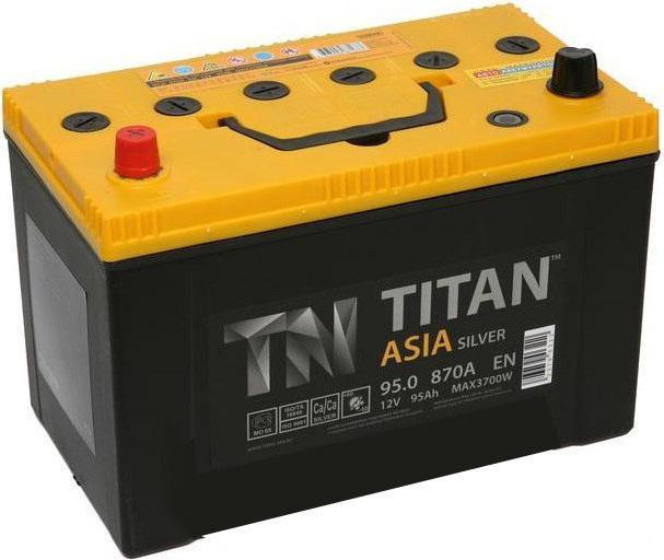 Recensioni Battery Titan Silver