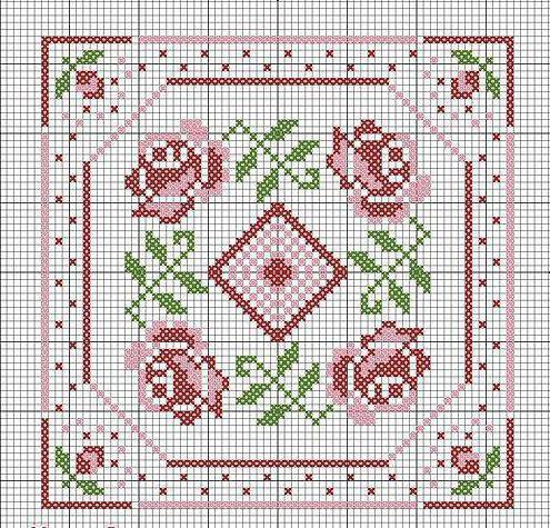 schemi di master class cross stitch biskorny nuovi
