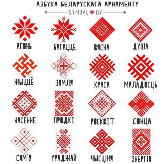 significato di simboli dell'ornamento bielorusso
