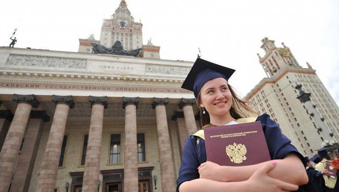 ocena gospodarskih univerz v Moskvi