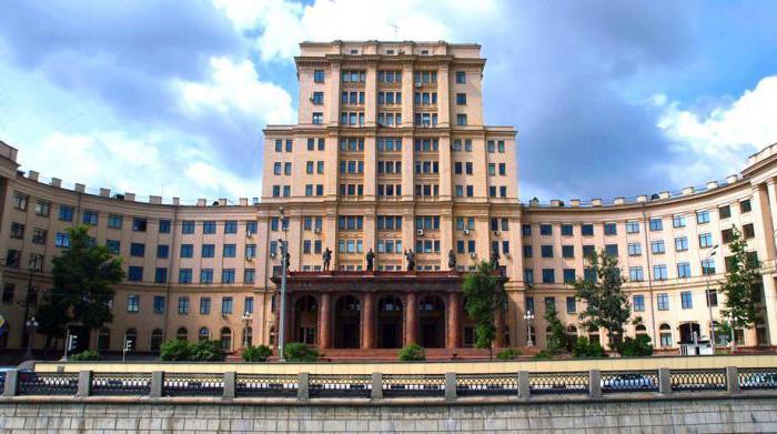 razvrstitev moskovskih univerz za kakovost izobraževanja