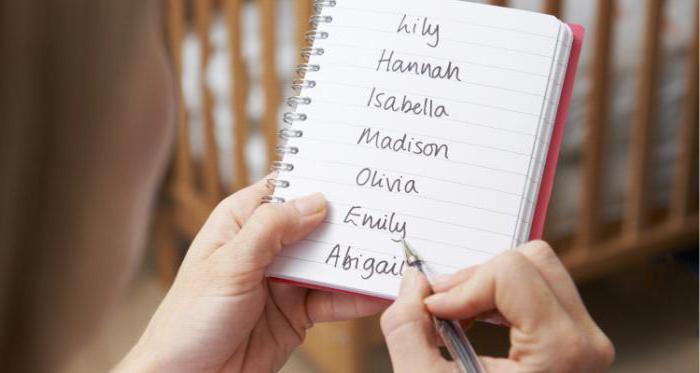 svetopisemska ženska imena