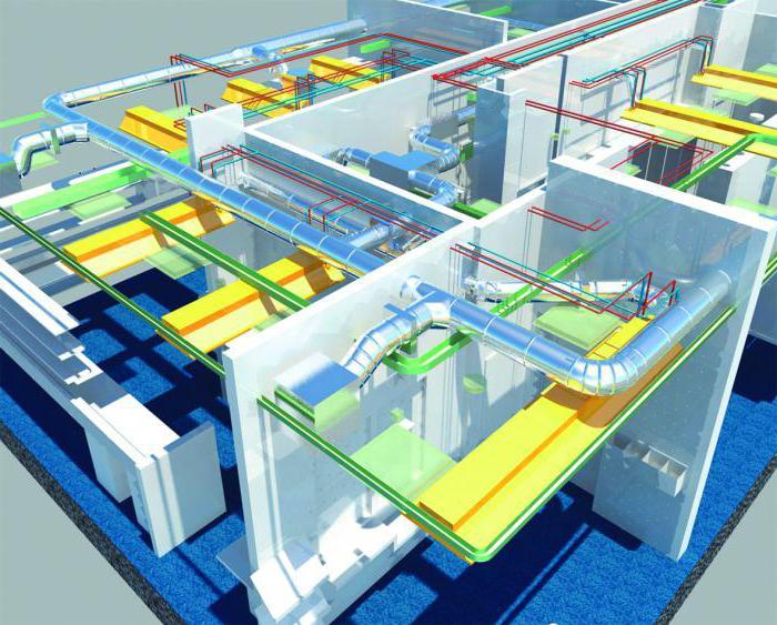 bim tecnologia nella costruzione