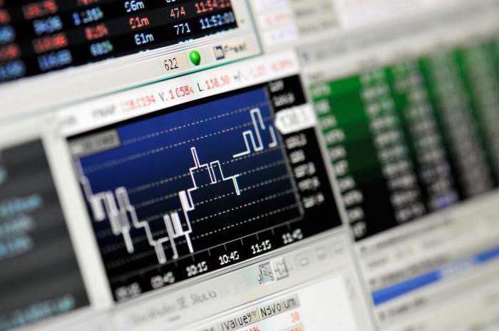 binarne opcije željeznog kondora tvrtke koje trguju bitcoinima na nyse